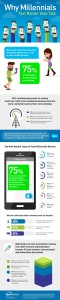 milenialsi wolą pisać niż dzwonic infografika